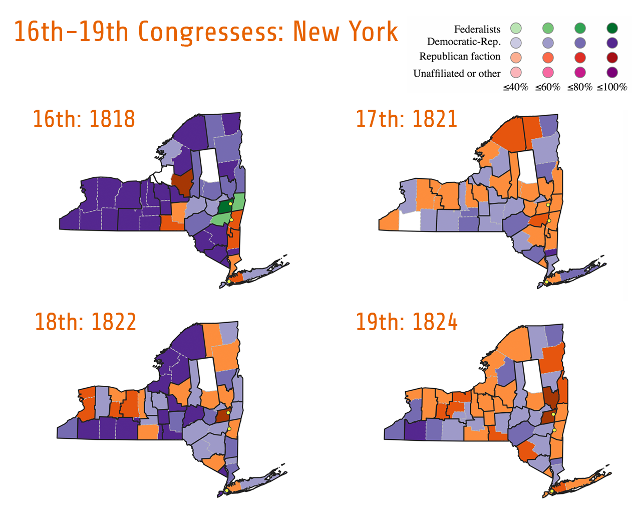 After becoming the dominant political force in New York in the early 1800s, the Democratic-Republicans (purple) splintered into several competing factions (orange/brown), each centered around a strong leader, and was sustained by fierce party loyalty and patronage. These maps for New York's elections to the Sixteenth, Seventeenth, Eighteenth and Nineteenth congresses demonstrate the growing support for these various factions, such as the Bucktails, Clintonians, and Quids.